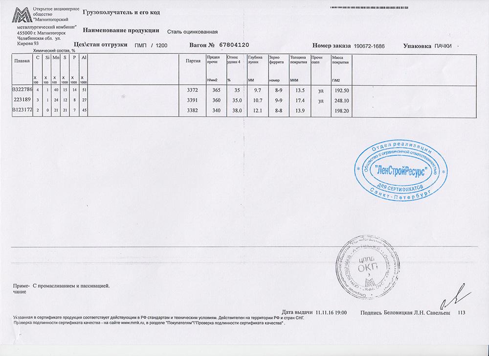 Сертификат на пвл