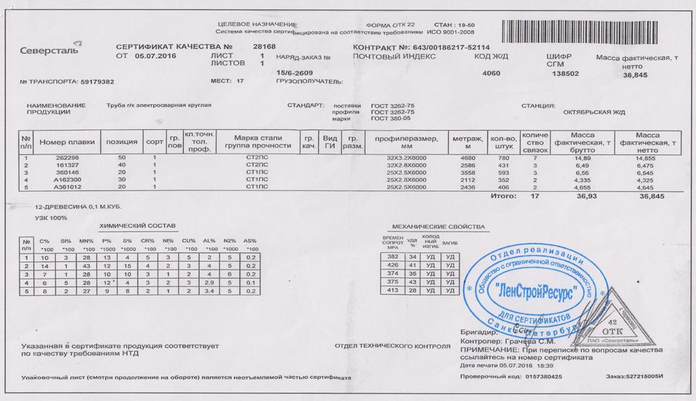 Труба оцинкованная гост 3262-75 сертификат получение сертификата материнский капитал липецк